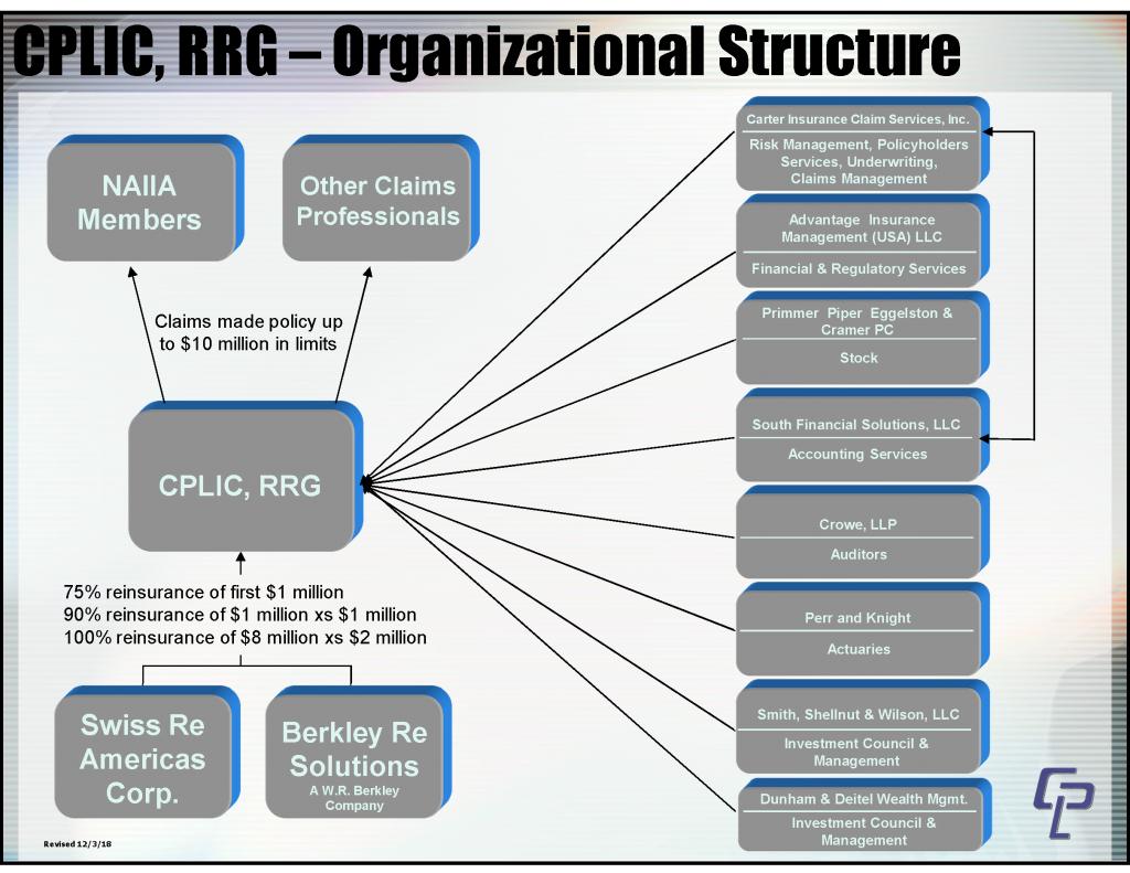 Organizational Chart - Claim Professionals Liability ...