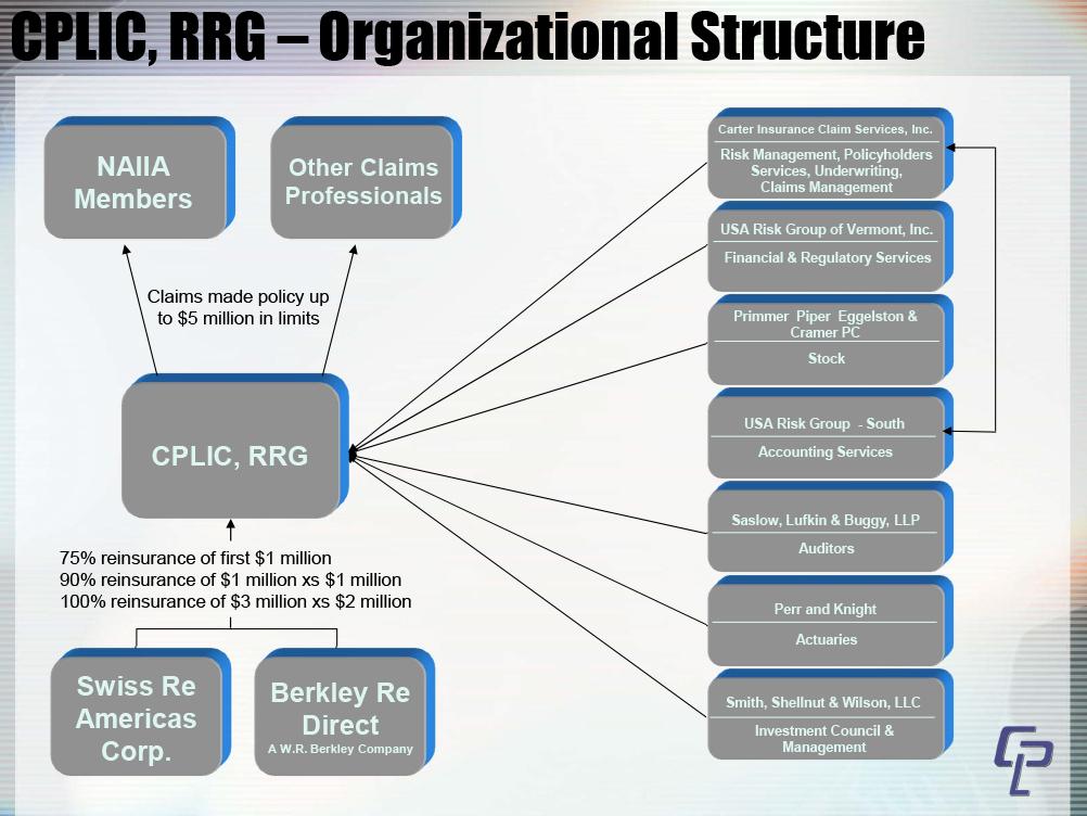 Organizational Chart  Claim Professionals Liability Insurance Company